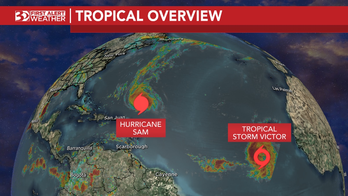 Tropical overview