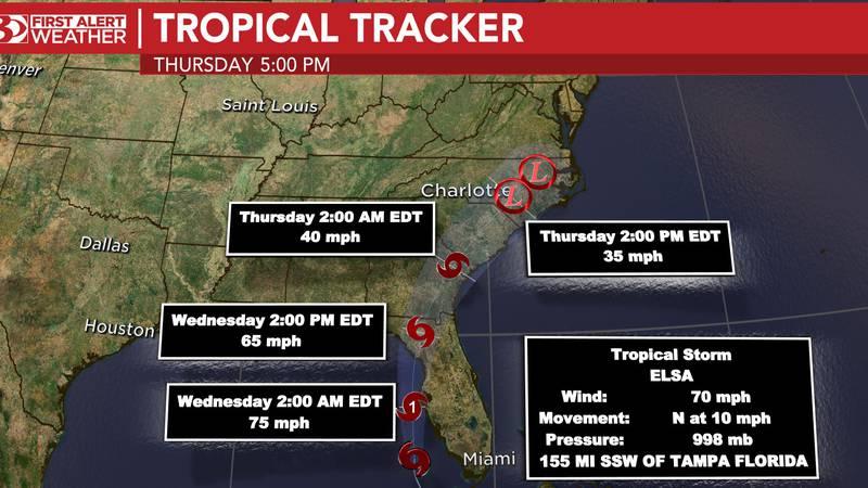 Local organizations watching Hurricane Elsa closely as storm nears Fla. landfall