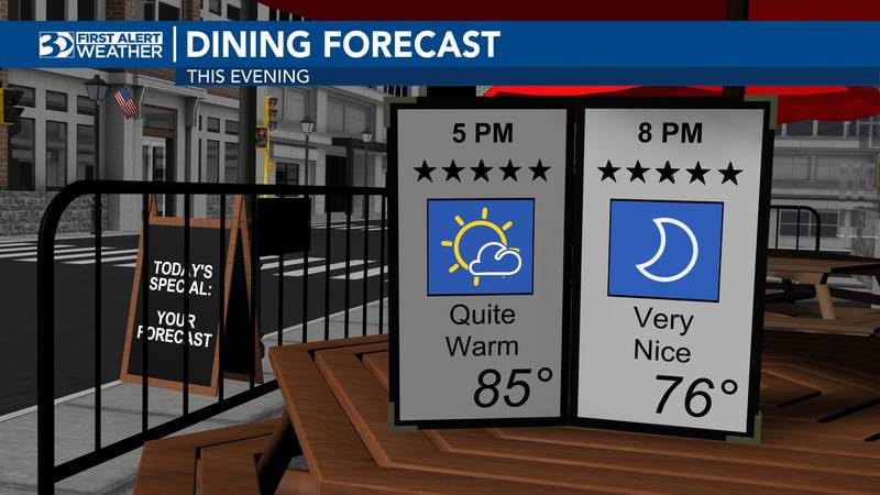 It looks to be a pleasant night for dining.