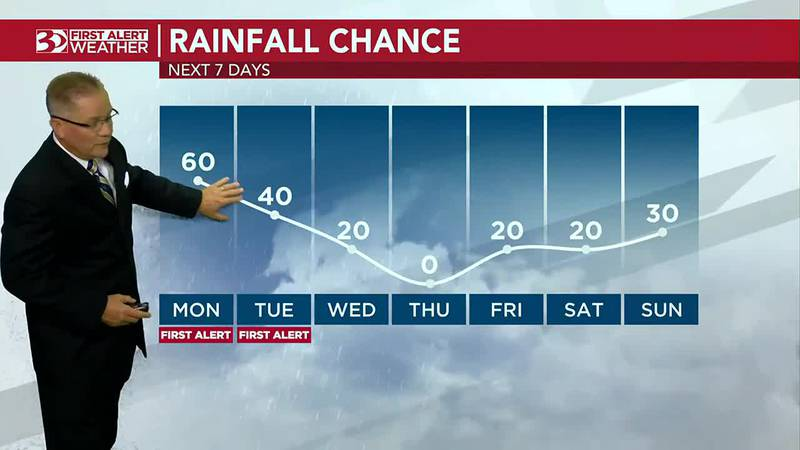 Showers and strong storms today and Tuesday