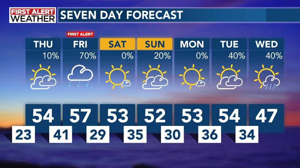 Eric Thomas Wednesday evening forecast