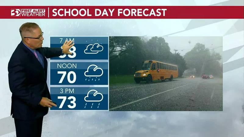 Bus Stop Forecast starts at 68 degrees