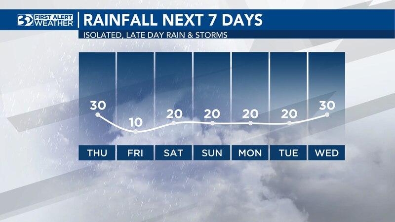 Jason Myers Wednesday evening forecast