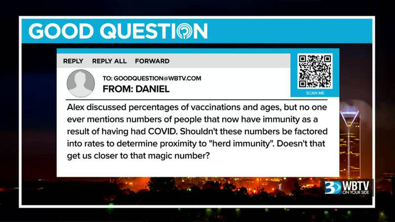 Good Question: What numbers determine proximity to herd immunity?