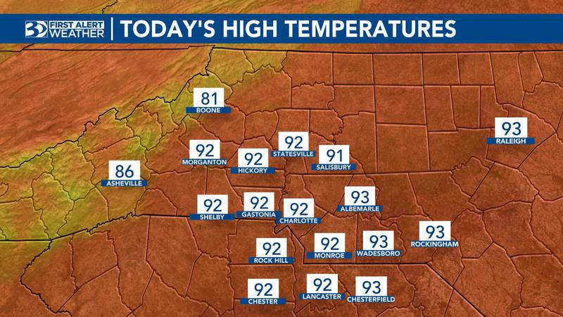 Today's high temperatures