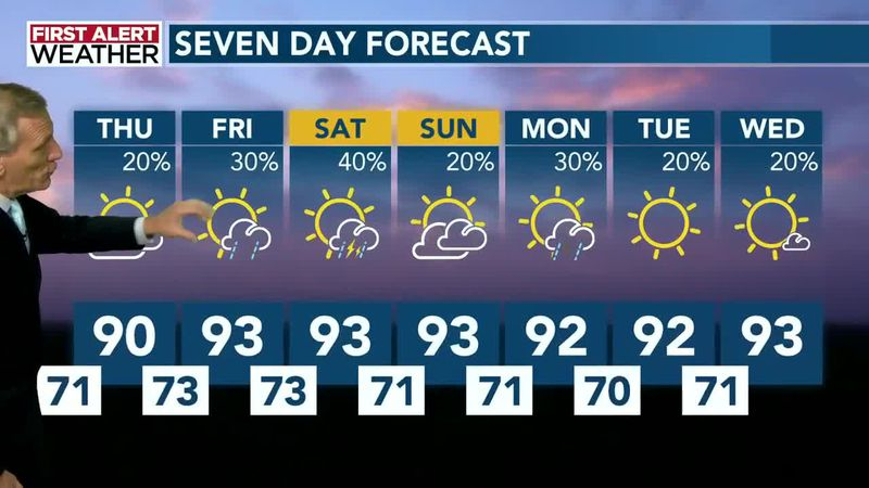 First Alert Forecast: Wednesday, July 8 @6pm