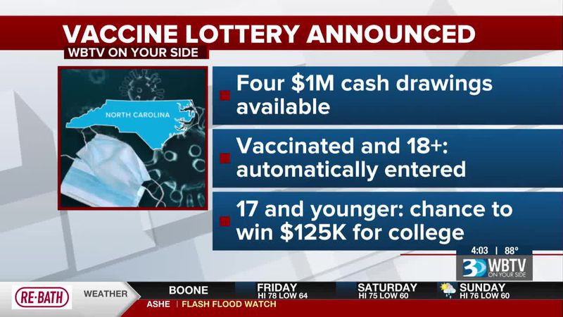 $1 million vaccine lottery announced in N.C.