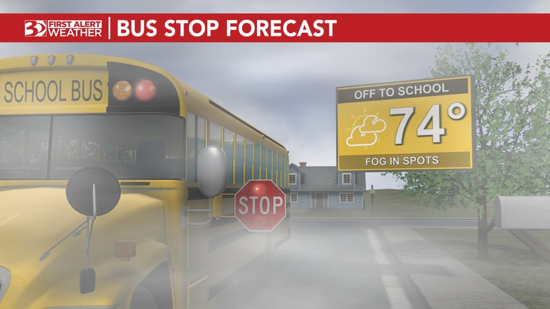 Visibilities are running 0-1 miles in many spots so be extra careful as kids are at the bus stop.