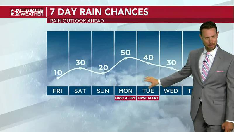 A few storms possible for the weekend
