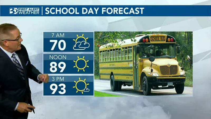 Bus Stop Forecast has 90s for the end of Monday