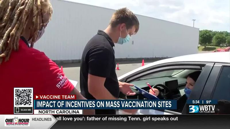 Impacts of incentives on mass vaccination sites in N.C.