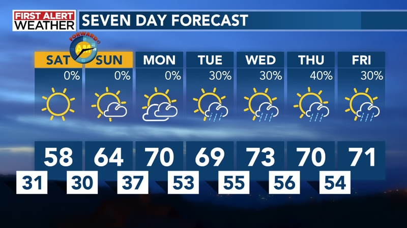 By the time daybreak hits on Saturday, the sun will be arriving for all of the 22 counties that...