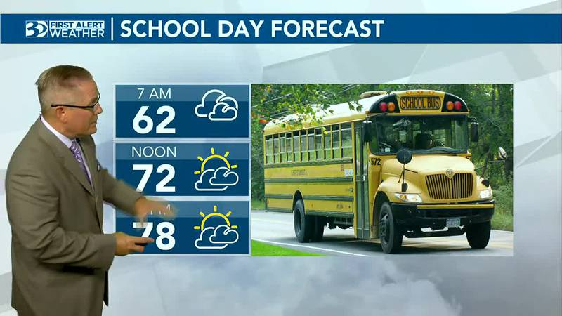 Bus Stop Forecast temperatures in upper-80s by 3 p.m.