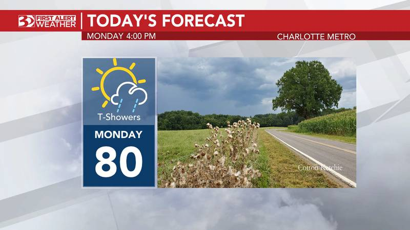 Showers are in the forecast for Monday.
