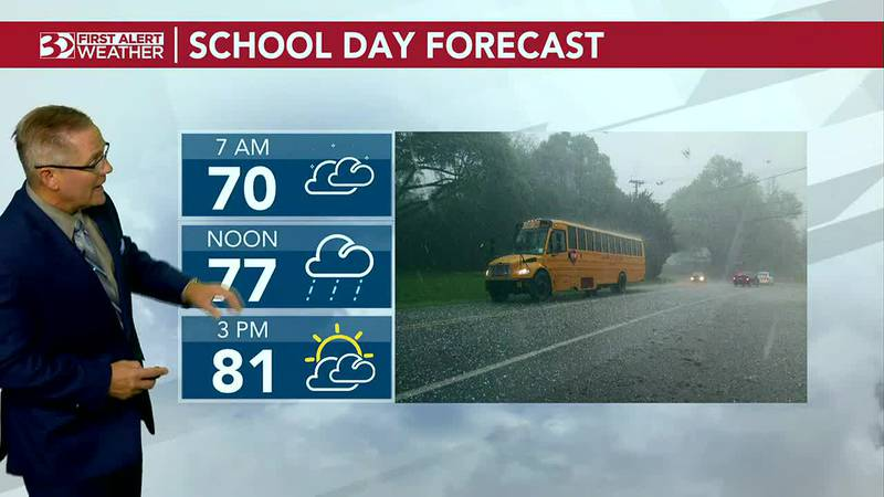 Bus Stop Forecast grab an umbrella