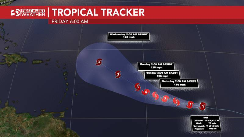 Hurricane Sam is currently a Category 1 storm.