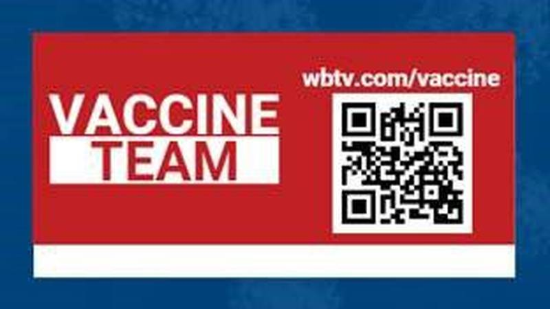 VACCINE TEAM: Why does a QR code show up when WBTV talks about the COVID-19 vaccine on-air?