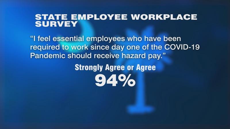 SC senators considering hazard pay bonus for some essential state employees
