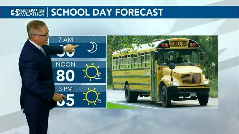 Bus Stop Forecast starts with 60 degrees