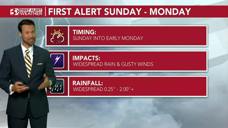 First Alert Sunday into Monday: Rain, storms, and gusty winds develop
