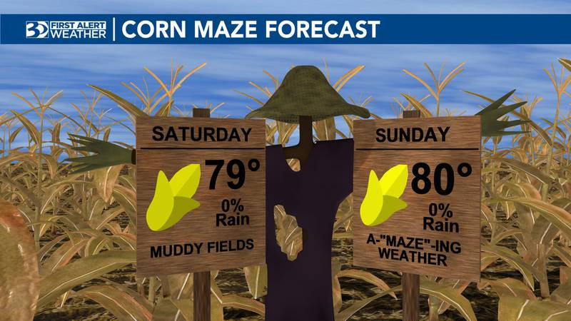 Get set for a beautiful stretch of weekend weather.