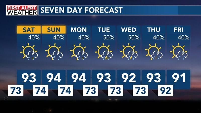 And to nobody's surprise, the sultry air mass is kicking off our typical daily complement of...