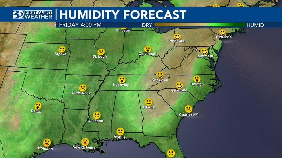 Humidity forecast