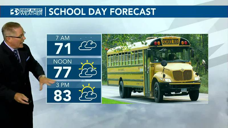 Bus Stop Forecast very warm, humid start to the day