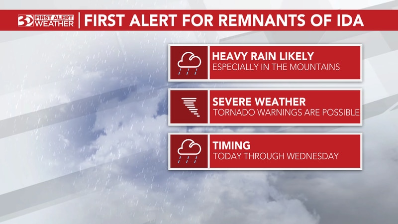 Rain is likely for the mountains for the rest of the evening. A Flash Flood Watch is in place...