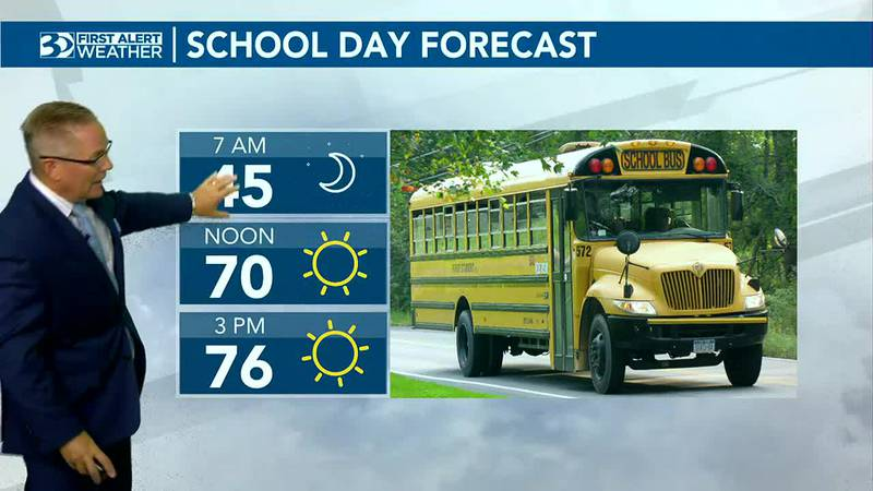 Bus Stop Forecast a very chilly start