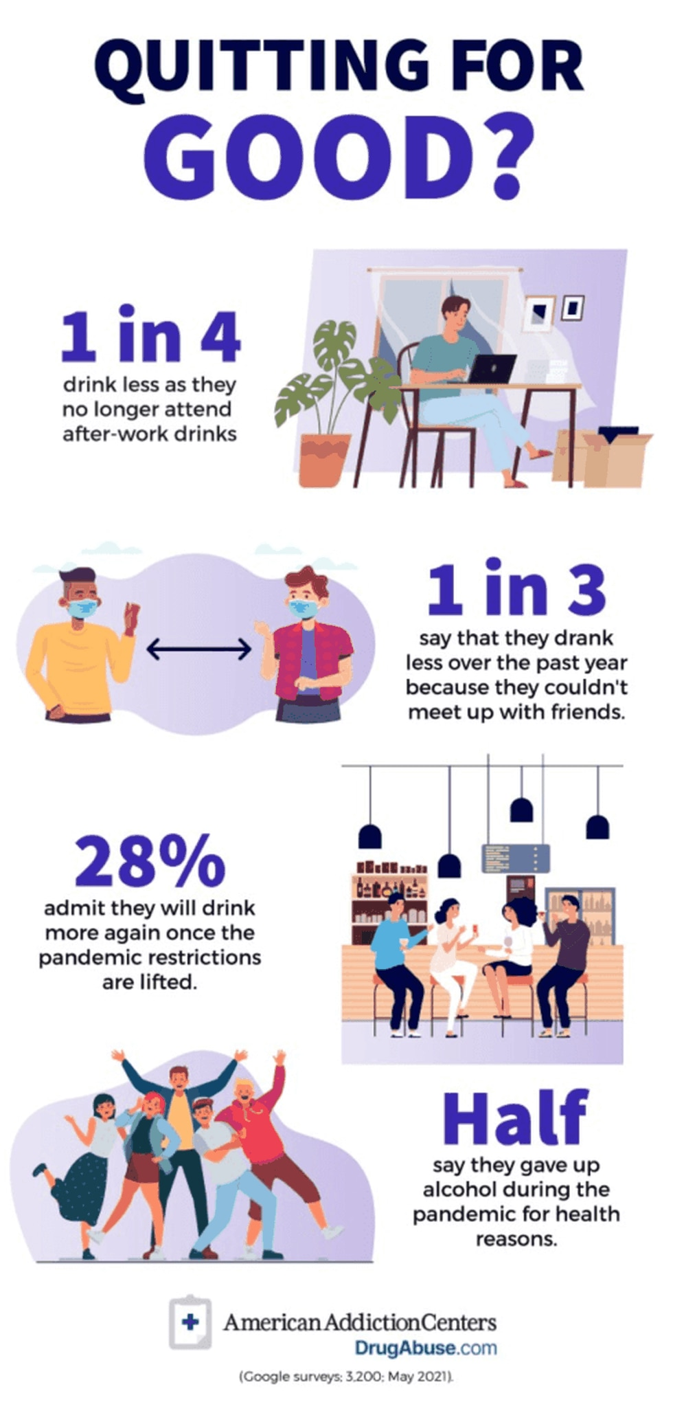 The survey, conducted by DrugAbuse.com, points to socializing as a main reason why more than 1...
