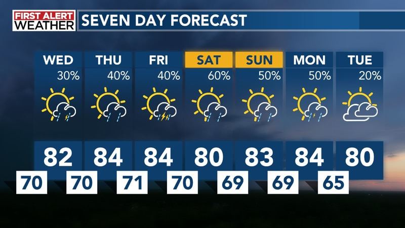The second half of the week and the upcoming weekend will experience an unsettled weather...