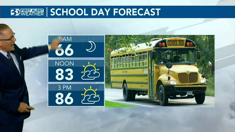 Bus Stop Forecast starts off in the mid 60s