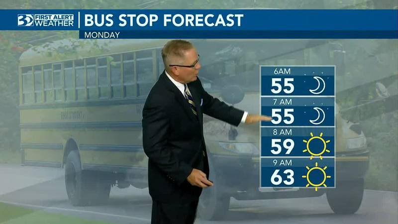 Bus Stop Forecast has a good deal of sunshine