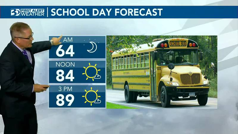 Bus Stop Forecast clear start to the week