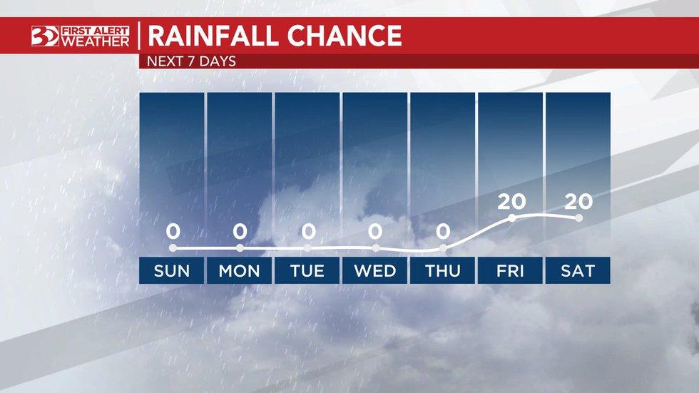 Al Conklin's Sunday morning forecast