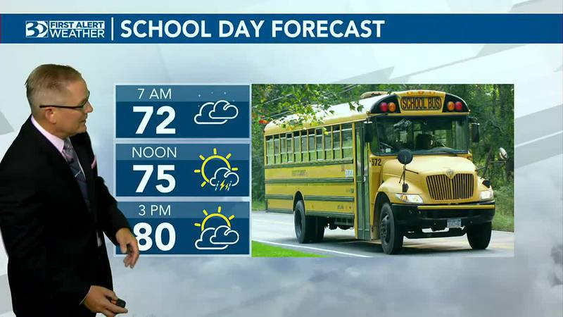 Bus Stop Forecast cloudy skies but probably rain free