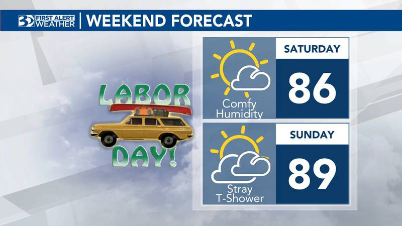 The humidity is expected to be tolerable throughout the holiday weekend.