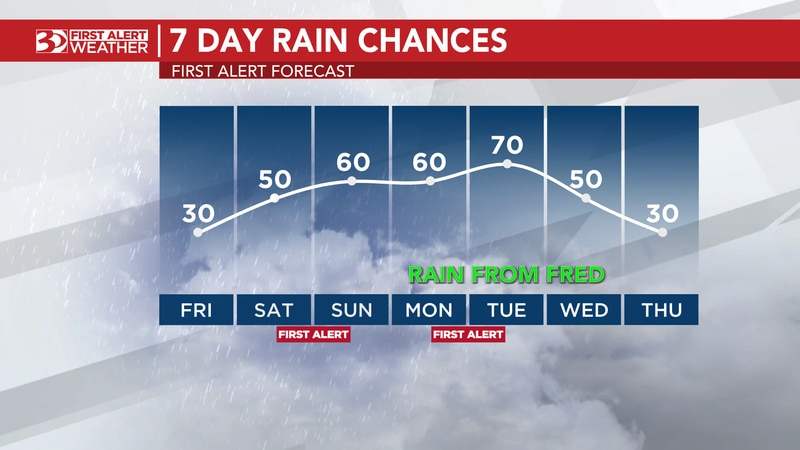 A First Alert has been issued for late Saturday into Sunday as a cold front moves into the...