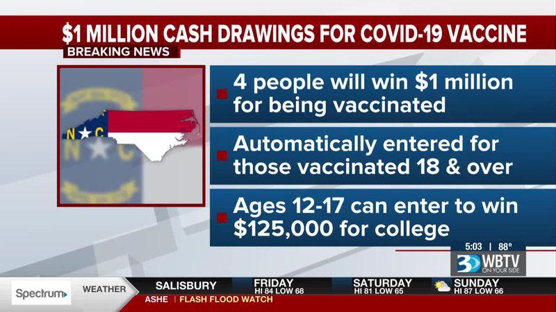 Gov. announces $1 million drawing for COVID-19 vaccine