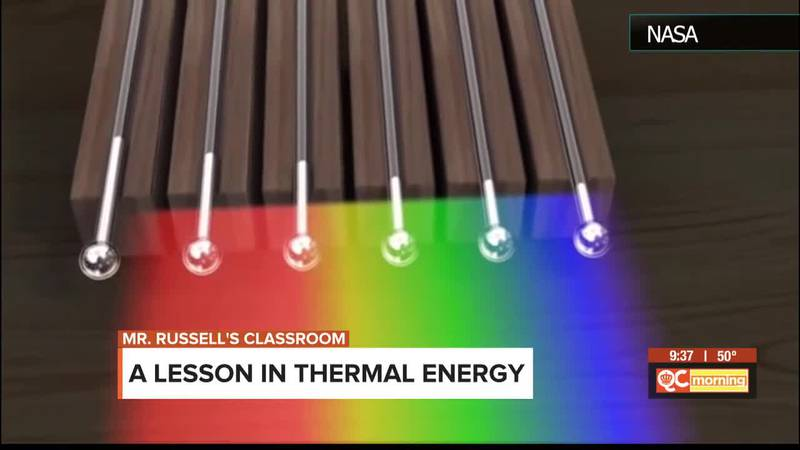 Mr. Russell's Classroom: Learning about the electromagnetic spectrum