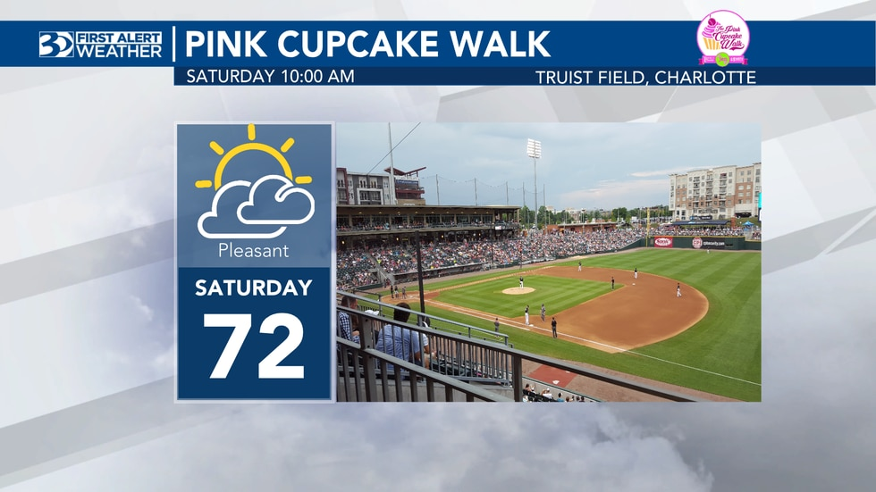 It looks like a pleasant forecast for Saturday's Pink Cupcake Walk at Truist Field.