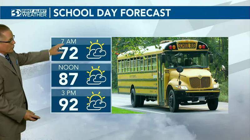 Bus Stop Forecast gets back into the 90s