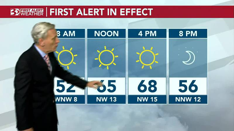 Thunderstorms this evening - cool and sunny tomorrow