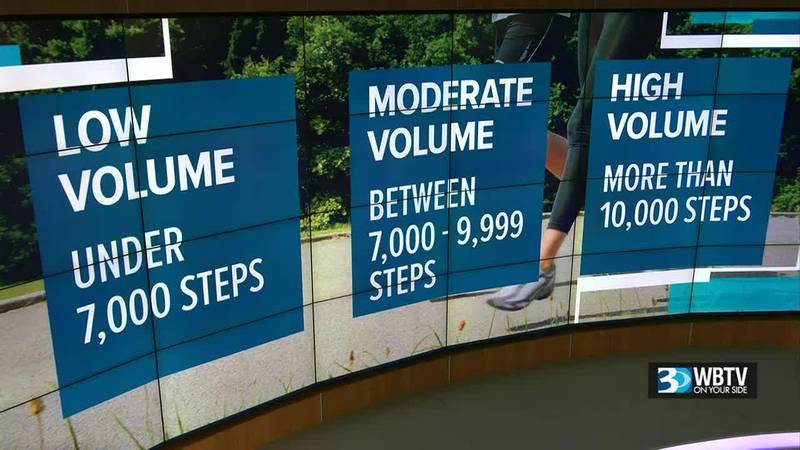 3 Things: Debunking the common health myth of 10,000 steps a day