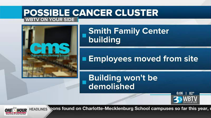 Charlotte-Mecklenburg Schools has opened a Health Hazard Evaluation at one of its buildings due...
