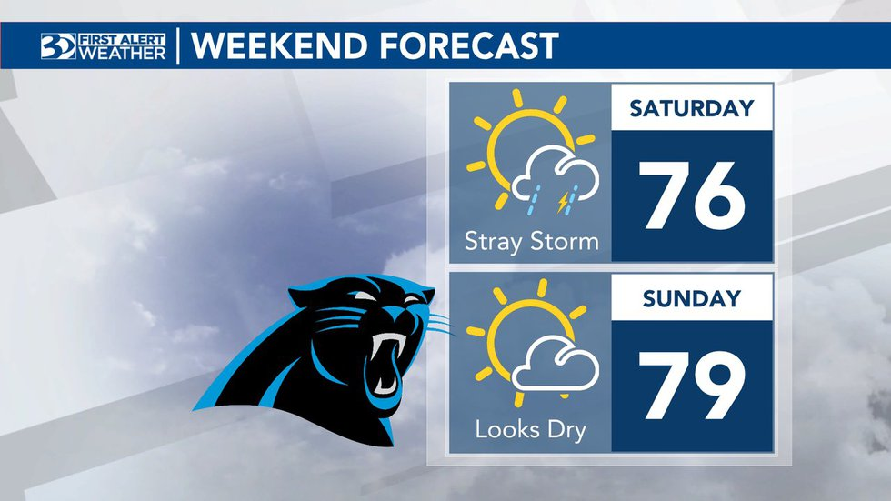 A stray storm can't be ruled out for Saturday, while Sunday looks dry.
