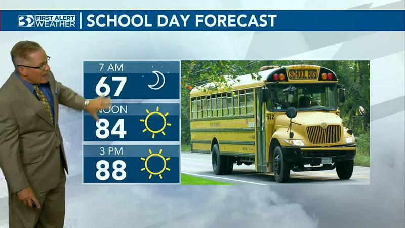 Bus Stop Forecast starts in the 60s