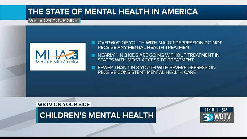 Alarming numbers of mental health issue in the Carolinas