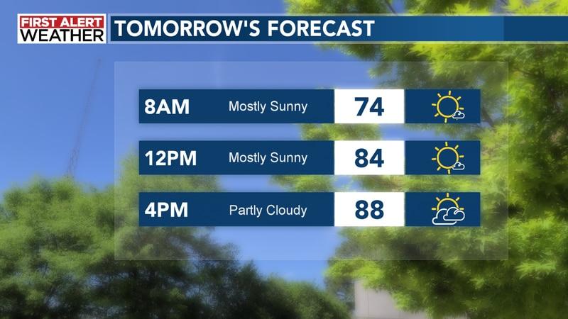 Eric Thomas Saturday evening forecast
